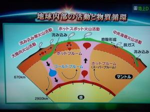 160416_放送大学